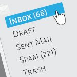 Understanding The Focused Inbox